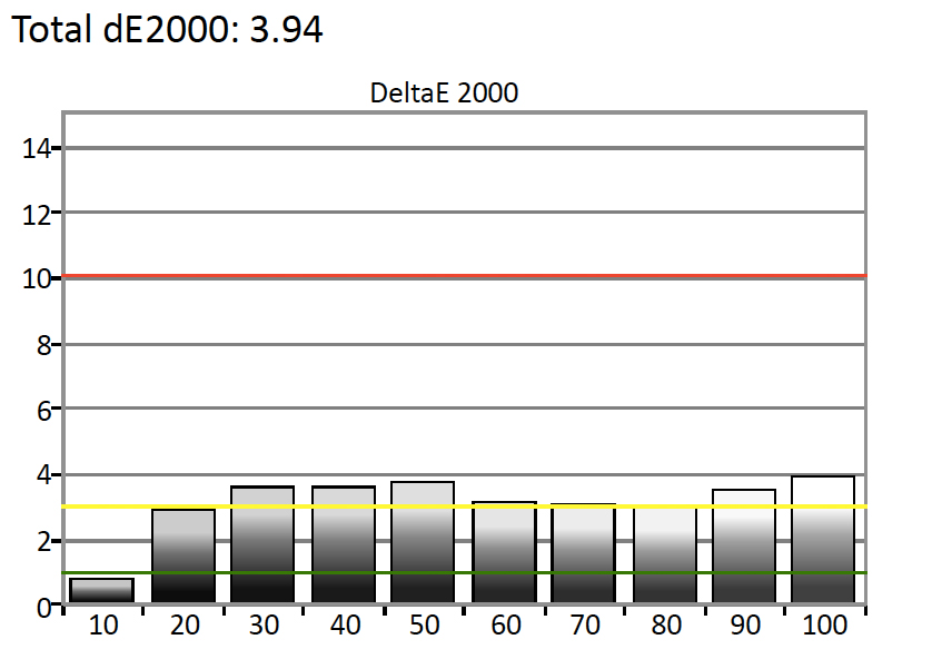 Samsung-KU6300-Grayscale