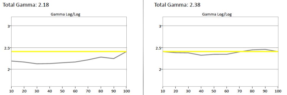 Samsung-JS9500-Gamma