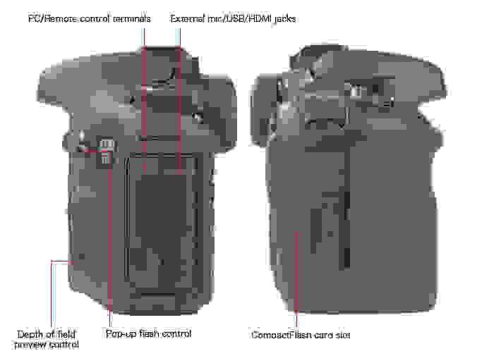 CANON-7D-sides.jpg