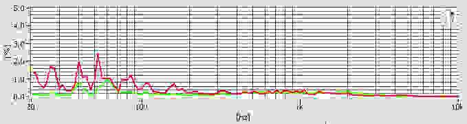 JBL-J33i-Distortion.jpg