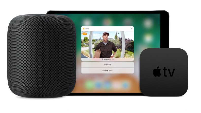 HomePod, Apple TV, HomeKit, Smart Camera