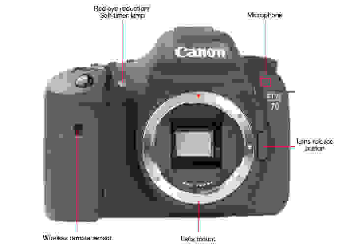 CANON-7D-front.jpg
