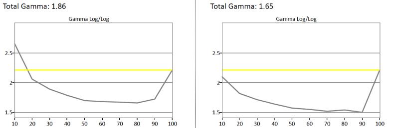 Sanyo-FVD40P4-Gamma.jpg