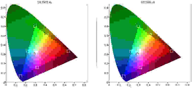 Hisense-55H7G-Color-Gamut.jpg