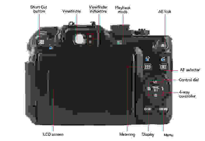 CANON-G11-back.jpg