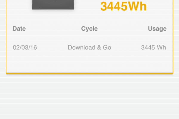 Whirlpool App dryer energy report