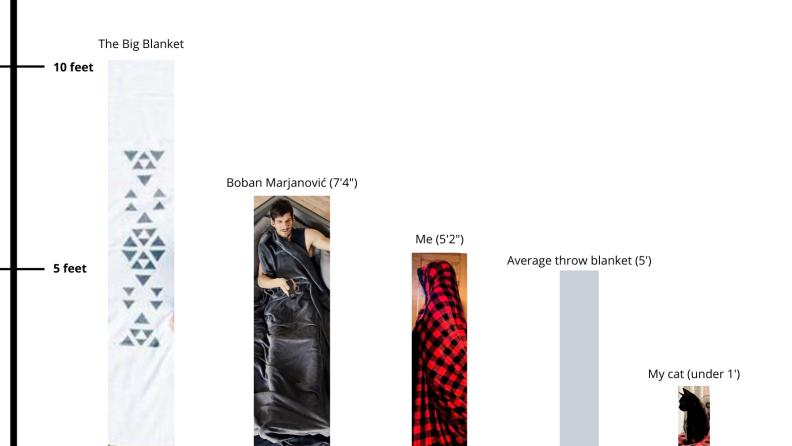 Big Blanket size