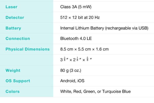 TellSpec specifications.