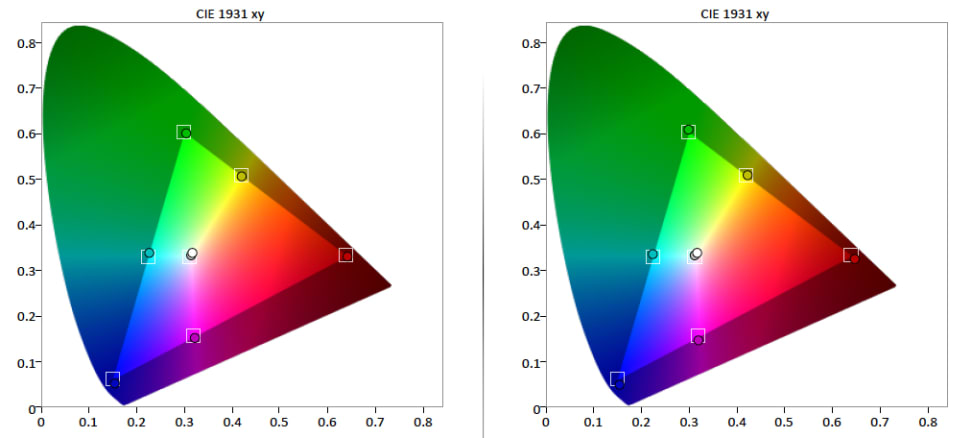 Samsung-JS9500-Color-Gamut
