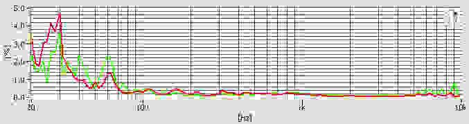 Beyerdynamic-DX-120-iE-distortion.jpg