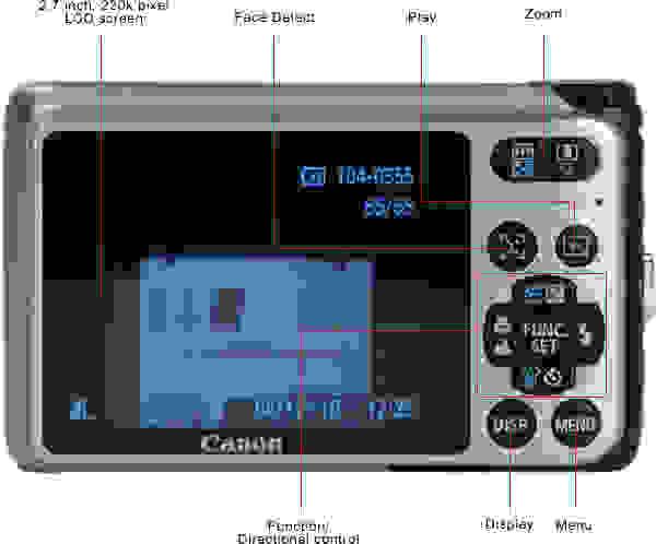 CANON-A3000-back.jpg