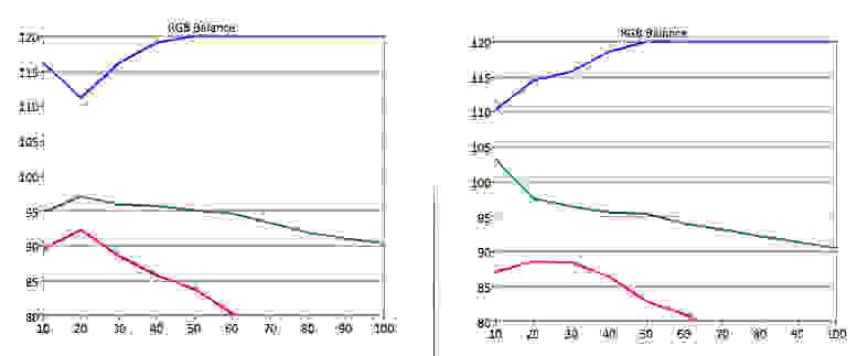 TCL-50FS5600-RGB-Balance.jpg