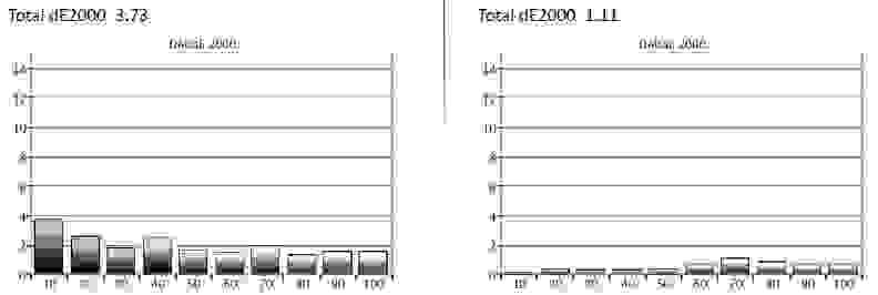 LG-65UF9500-Grayscale-2.jpg