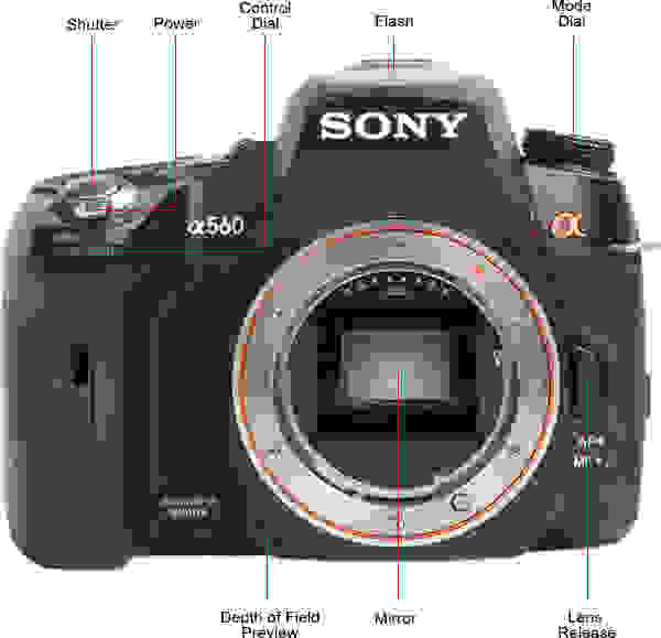 SONY-A560-front.jpg