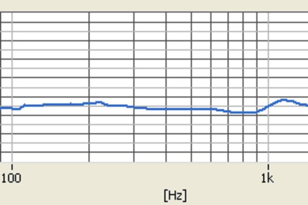 The AKG K490NC tracking