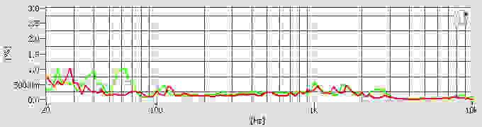 MeElectronics-M9P-2nd-Gen-distortion.jpg