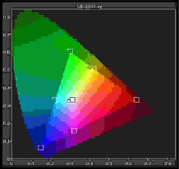 sRGB-gamut.jpg