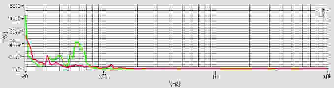 Bose-QC25-Distortion-NC-OFF.jpg
