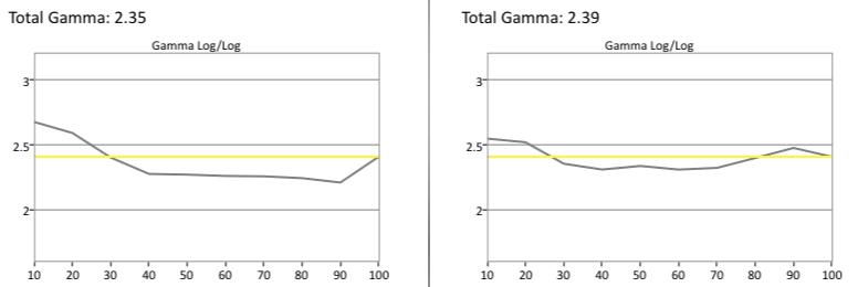 LG-55LB5900-Gamma.jpg