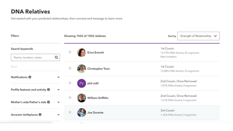 List of potential family members listed on 23andMe site.