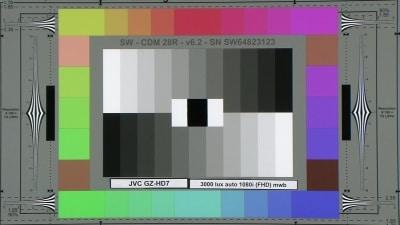 JVC_GZHD7_FHD_3000_Lux_Auto_1080iMWB_web.jpg