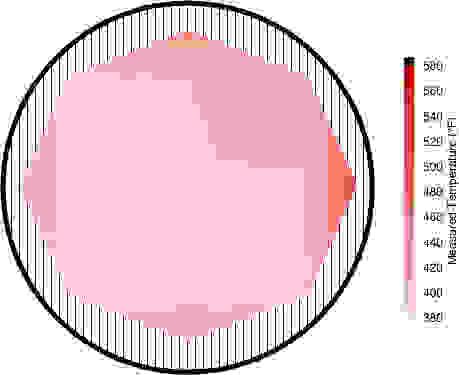 Low Temp Uniformity Image