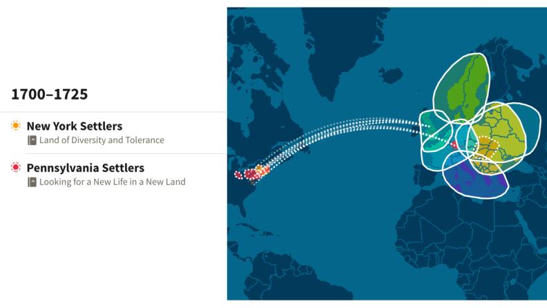 AncestryDNA Migration