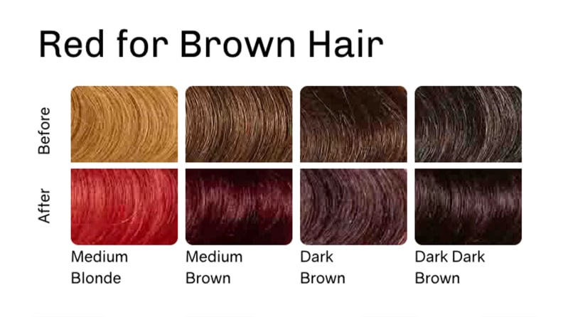 Red for Brown hair