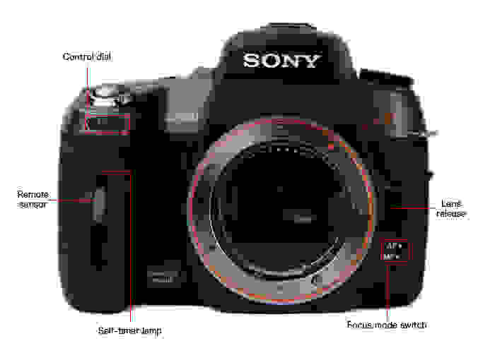 SONY-A550-front.jpg