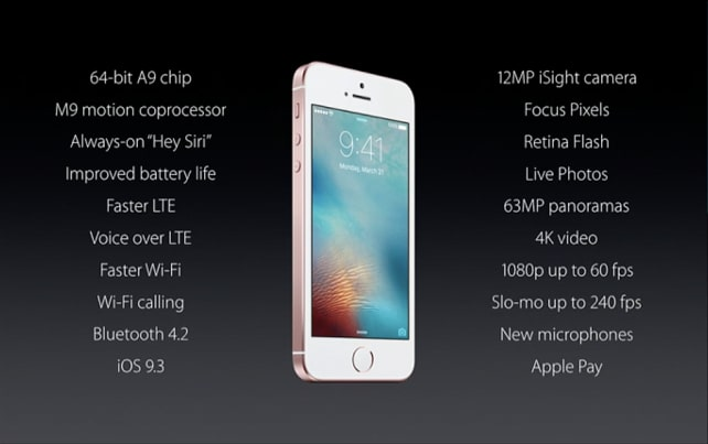 Apple iPhone SE Hardware Specs
