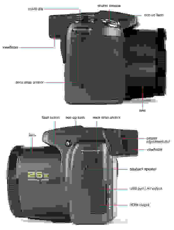 PENTAX-X90-sides.jpg