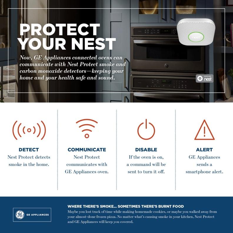 GE Nest Integration