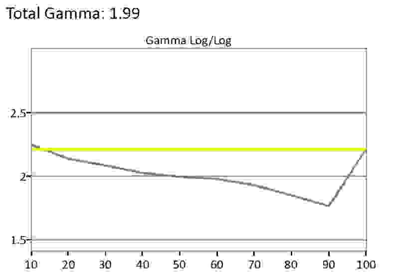 Seiki-SE24FE01-Gamma.jpg