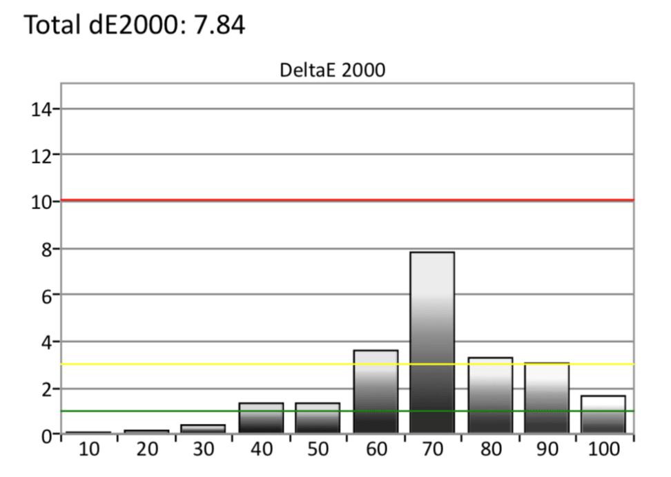 Vizio-PQ-HDR-Grayscale