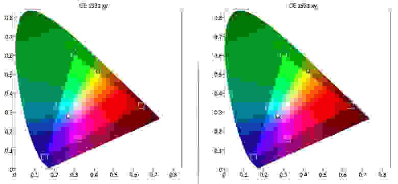 TCL-50FS5600-Color-Gamut.jpg