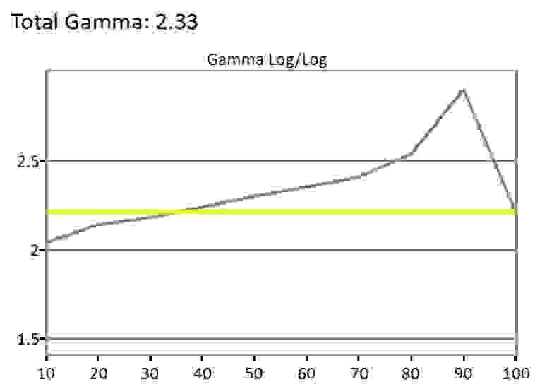 BenQ-XL2420G-Gamma.jpg