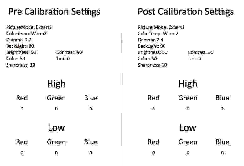 LG-29LB4510-Calibration.jpg