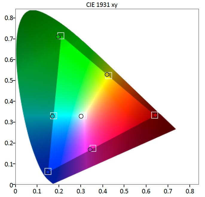 BenQ-PG2401PT-Color-Gamut.jpg