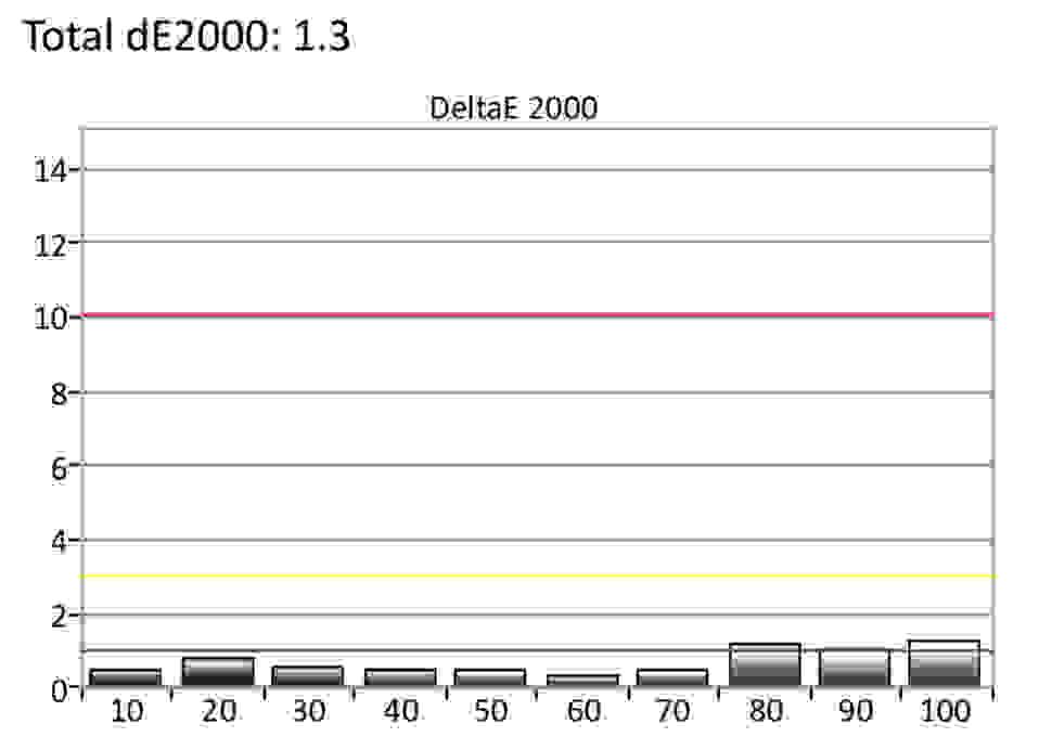 LG-C8-SDR-Grayscale