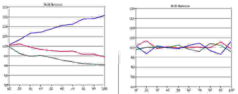 Hisense-50H7GB-RGB