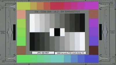 JVC_GZHD7_FHD_3000_Lux_MWB_Sharp+5_web.jpg
