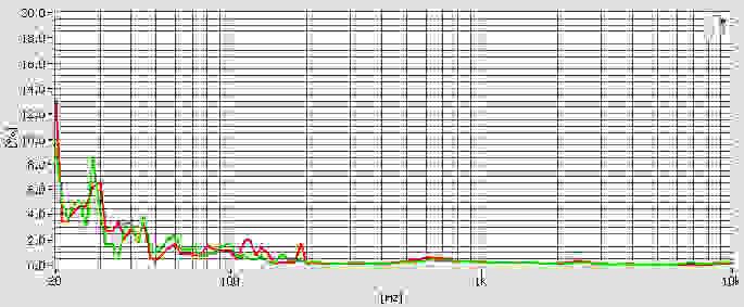 QC20i_distNoCancellation.jpg