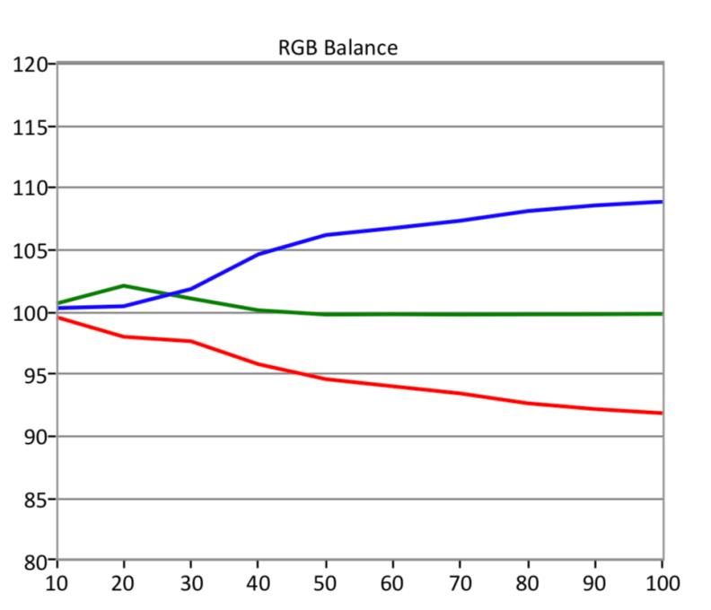 Samsung-Q8-SDR-RGB