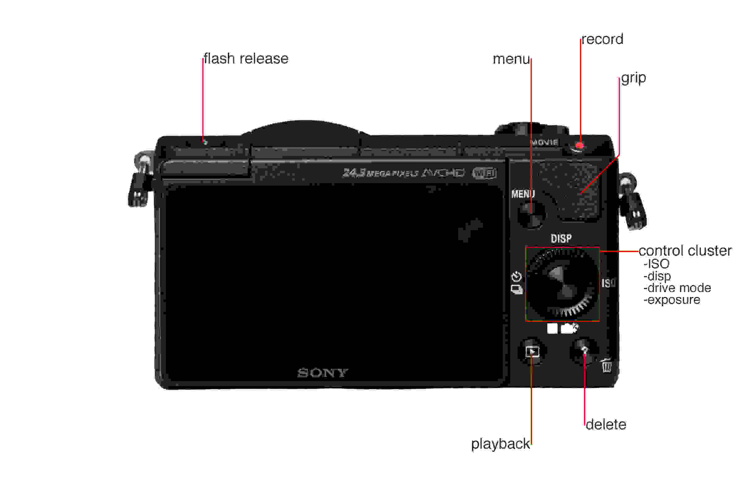 A5100 camera rear