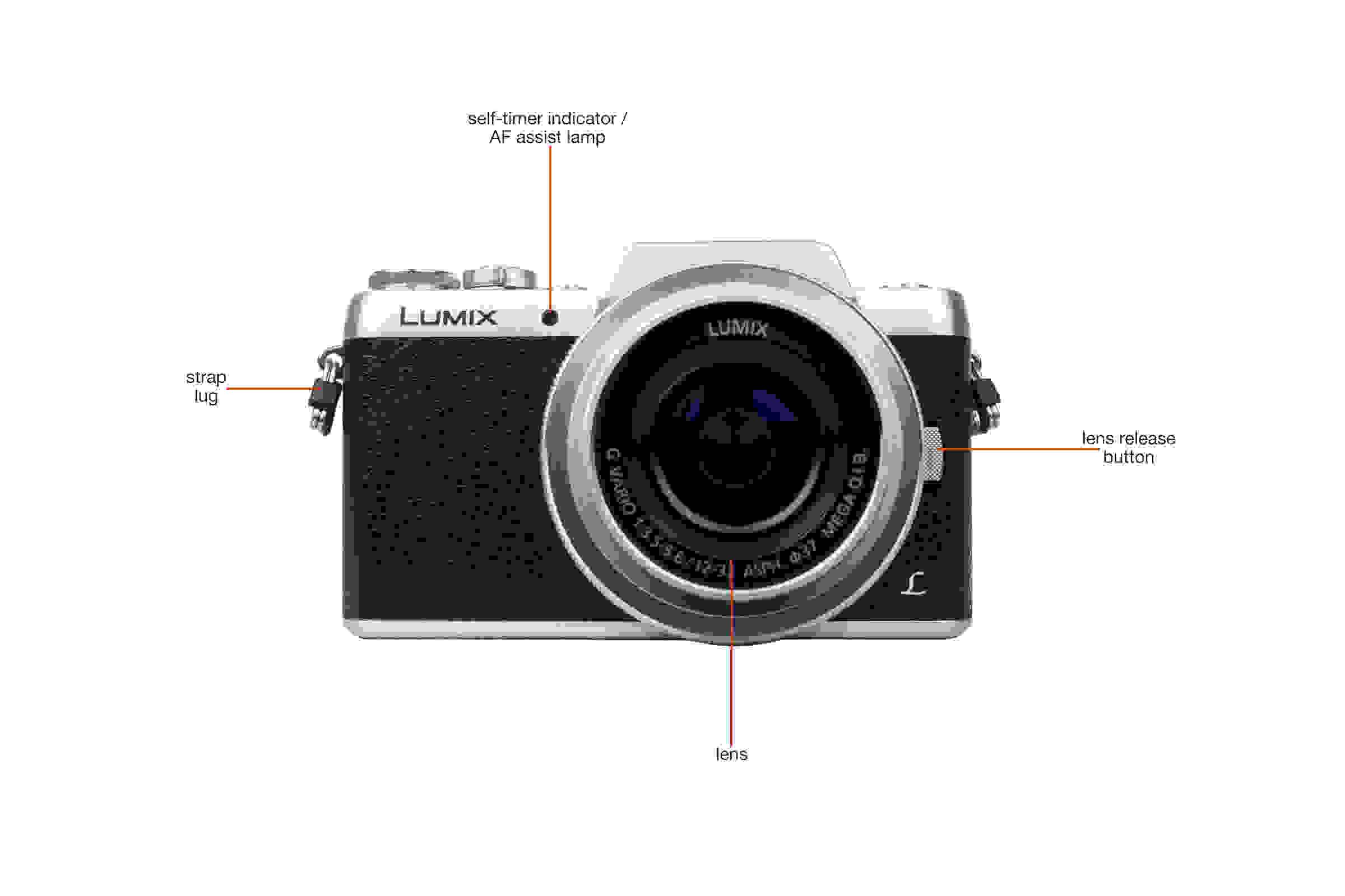 Front view of the Panasonic Lumix DMC GF7 .