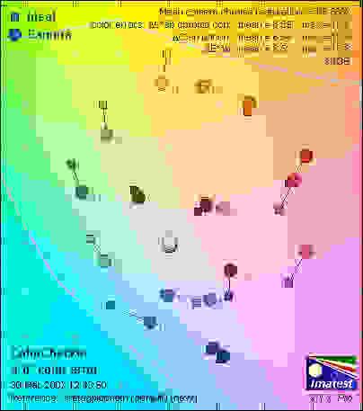 FujiS5-ColorErr-CH.jpg