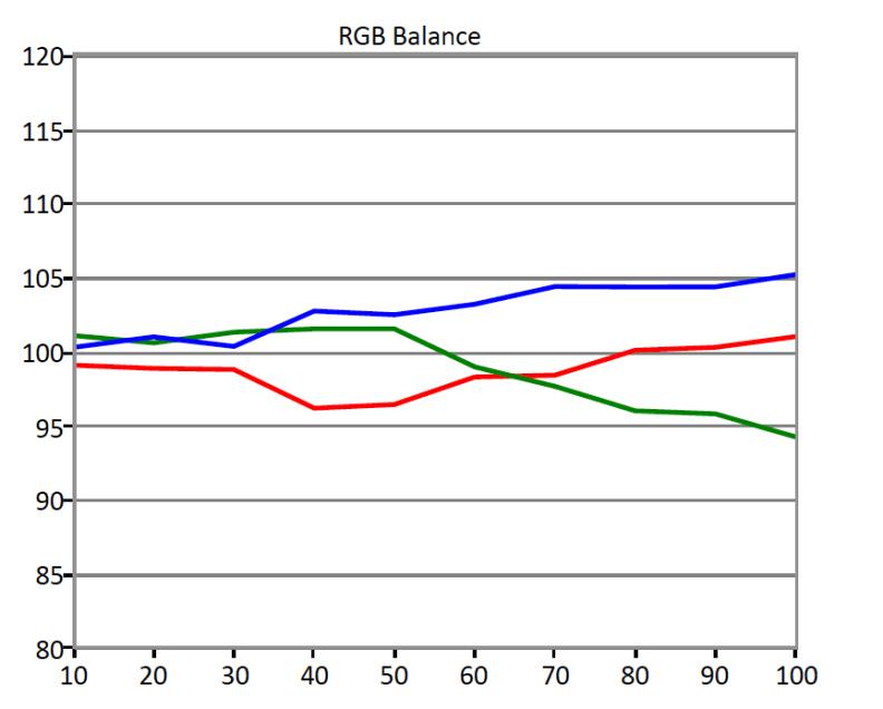 Vizio-M-Series-SDR-RGB