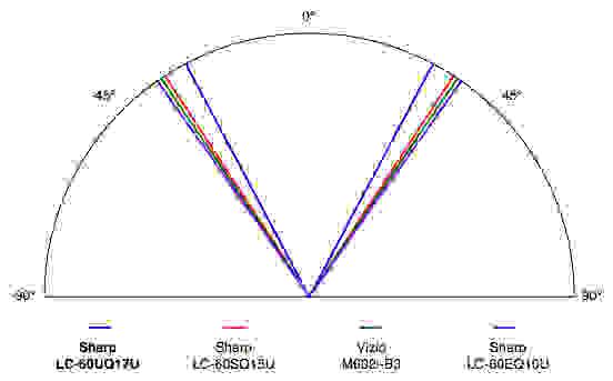 Sharp-UQ17U-VA.jpg
