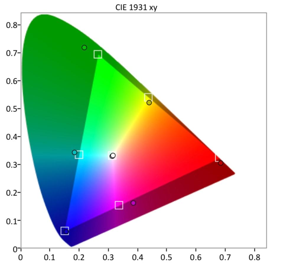 Vizio-PQ-HDR-Gamut