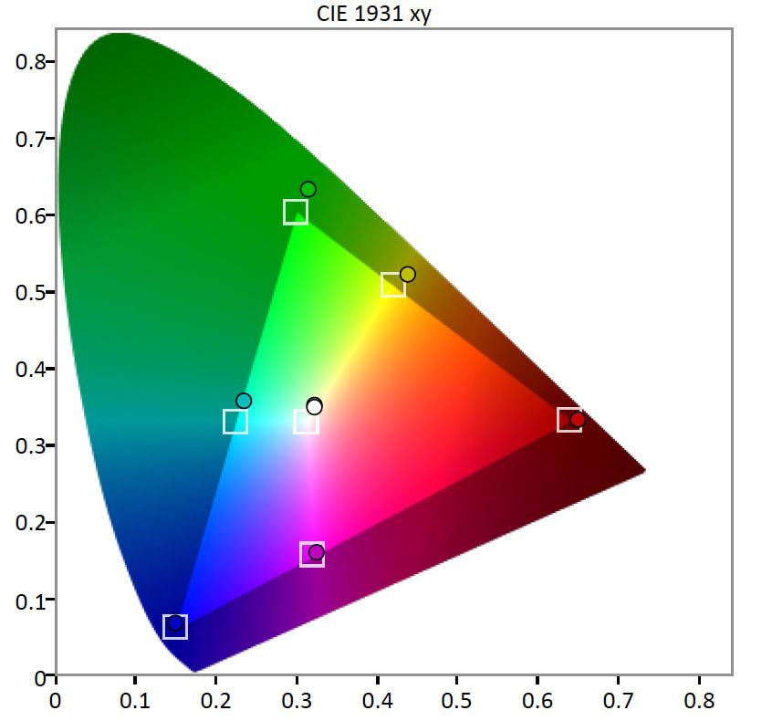 LG-34UC97-Color-Gamut.jpg